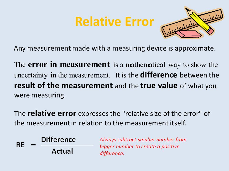 Relative Error Any measurement made with a measuring device is approximate.
