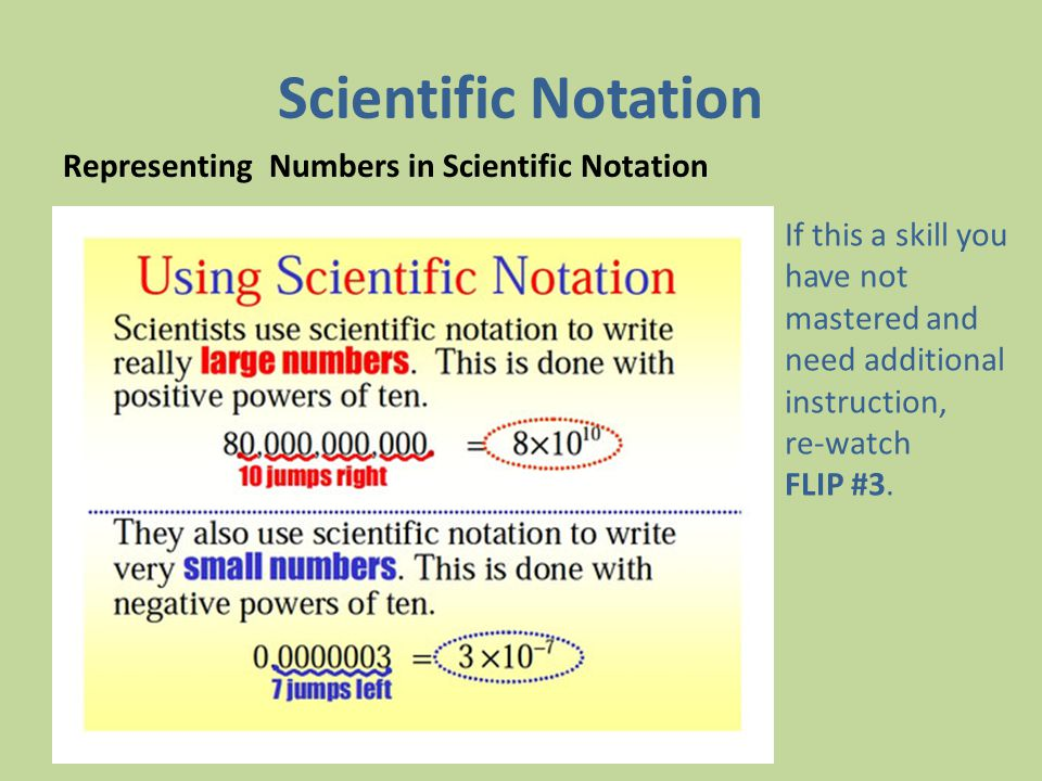 Scientific Notation Representing Numbers in Scientific Notation