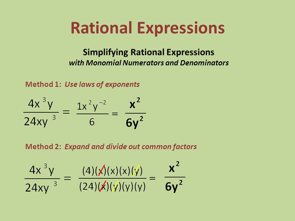 Rational Expressions Simplifying Rational Expressions