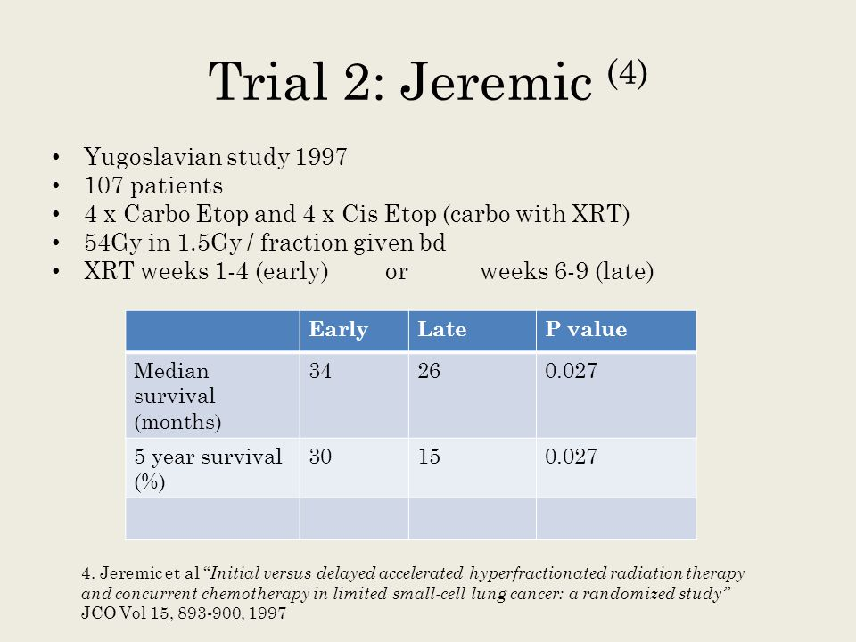Trial 2: Jeremic (4) Yugoslavian study 1997 107 patients