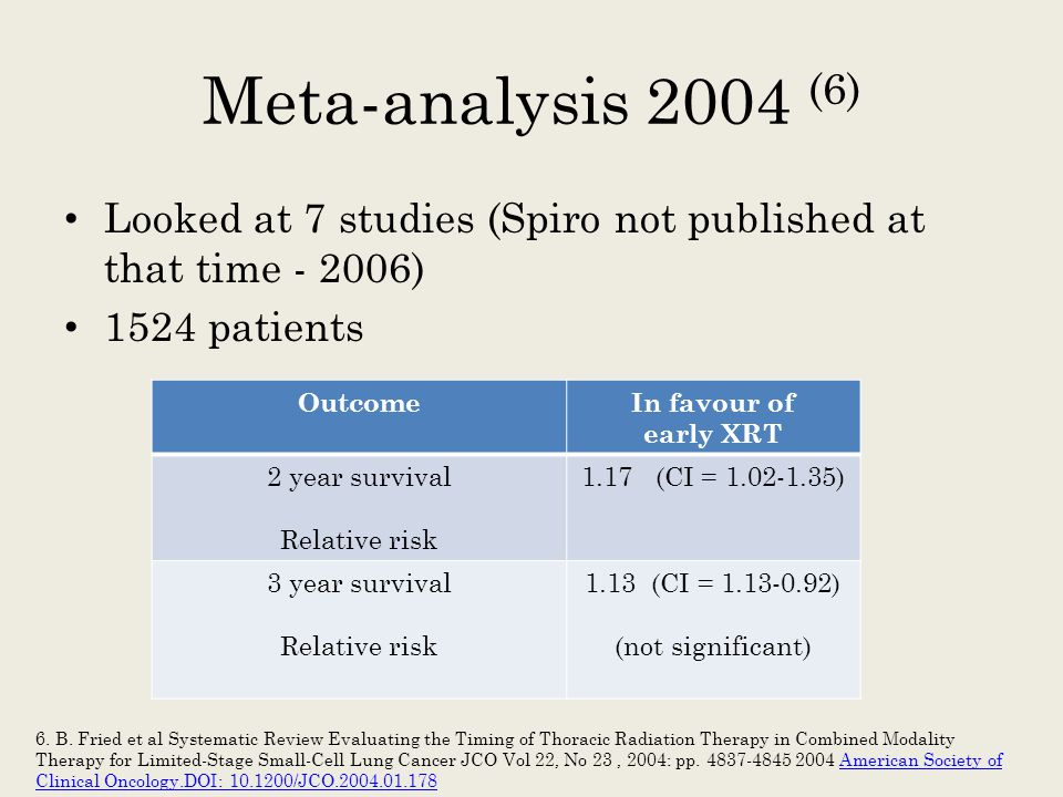 Meta-analysis 2004 (6) Looked at 7 studies (Spiro not published at that time - 2006) 1524 patients.