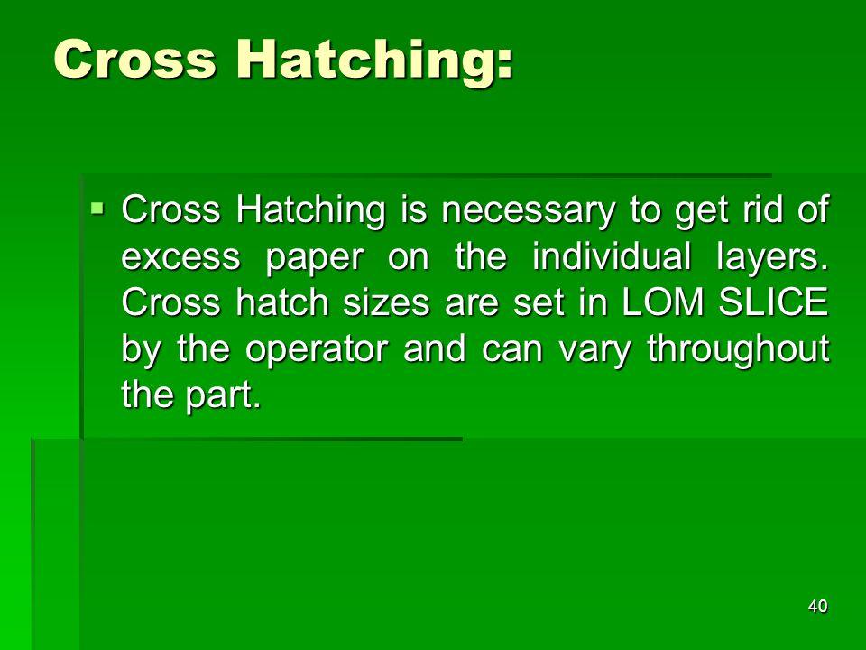 Cross Hatching: