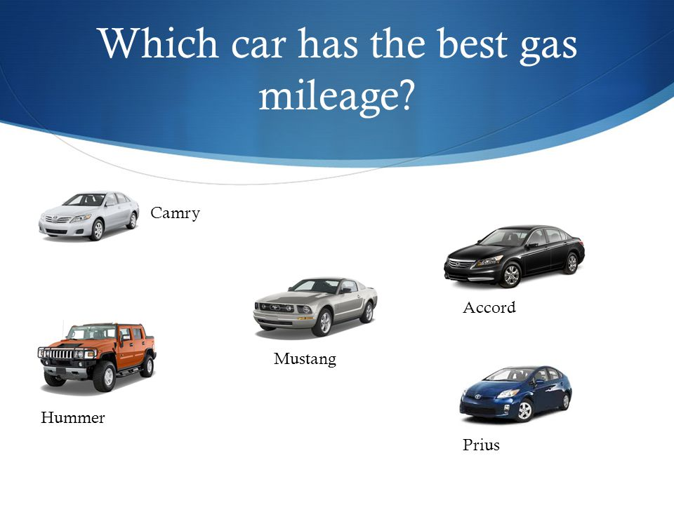 Which car has the best gas mileage