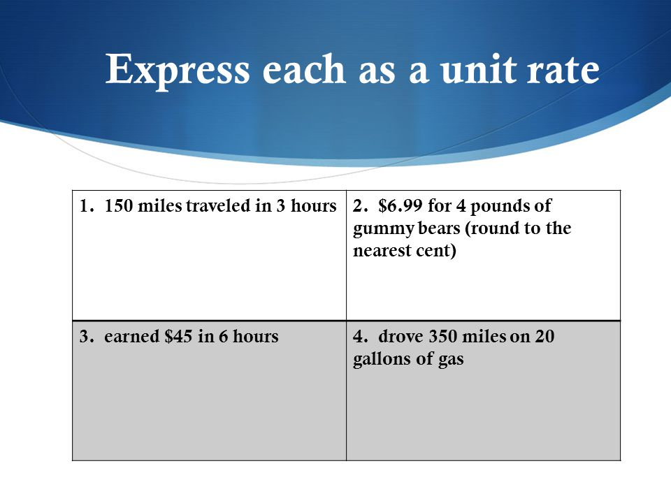 Express each as a unit rate