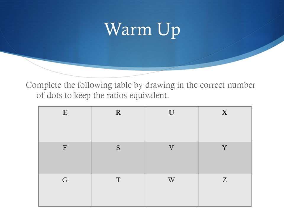 Warm Up Complete the following table by drawing in the correct number of dots to keep the ratios equivalent.