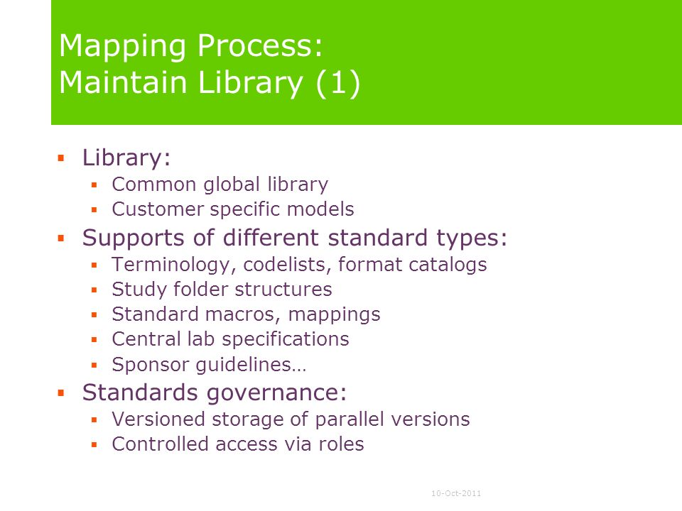 Mapping Process: Maintain Library (1)