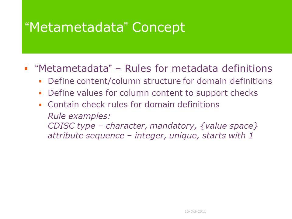 Metametadata Concept