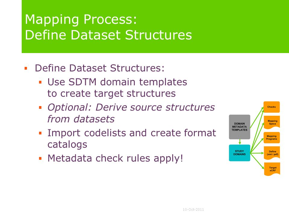 Mapping Process: Define Dataset Structures