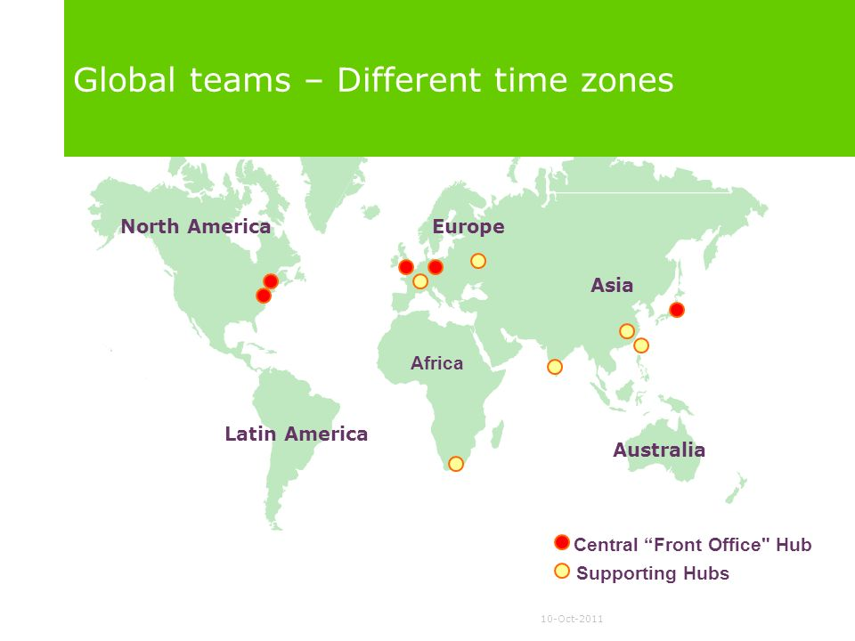 Global teams – Different time zones