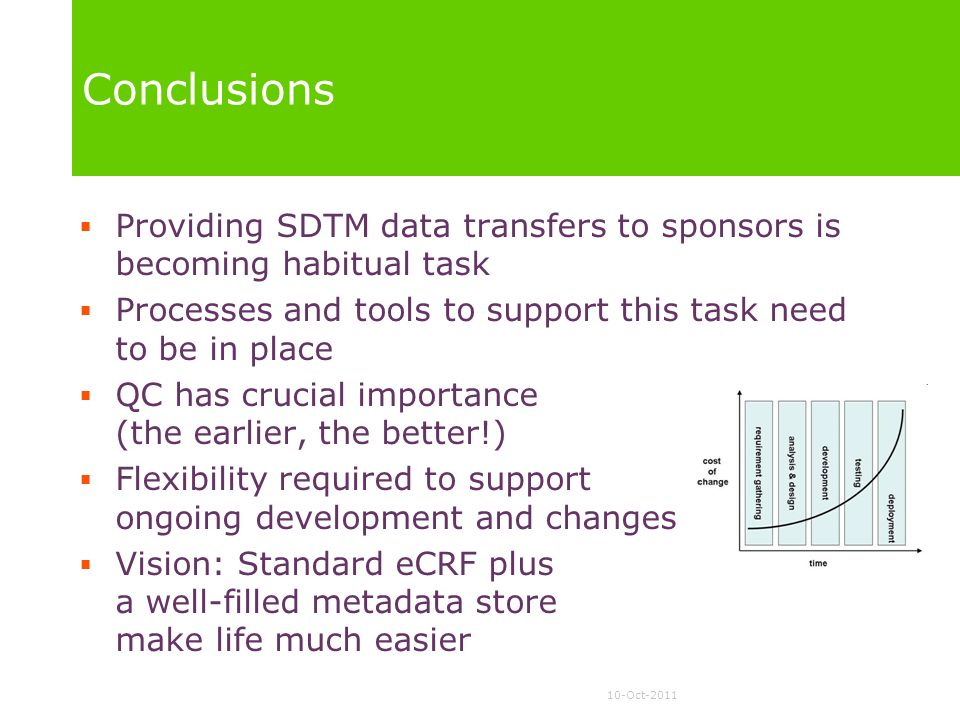 Conclusions Providing SDTM data transfers to sponsors is becoming habitual task. Processes and tools to support this task need to be in place.