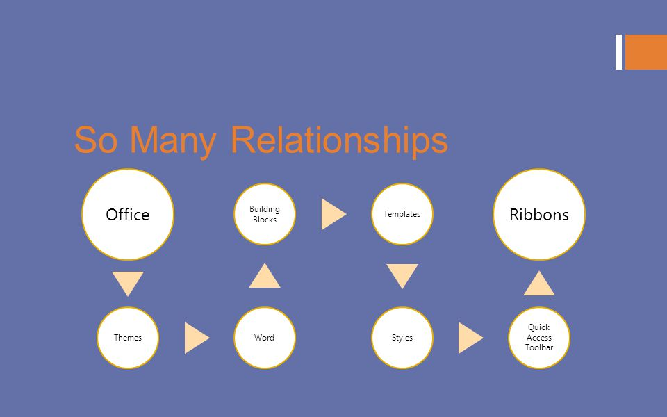 So Many Relationships Office Ribbons Themes Word Building Blocks