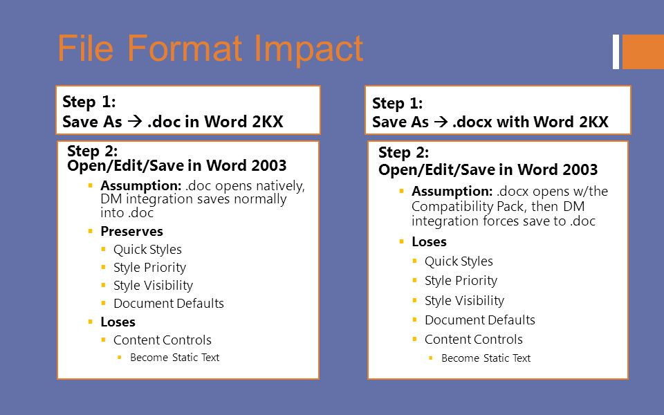 File Format Impact Step 1: Save As  .doc in Word 2KX