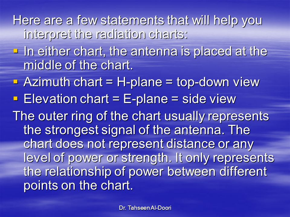 In either chart, the antenna is placed at the middle of the chart.