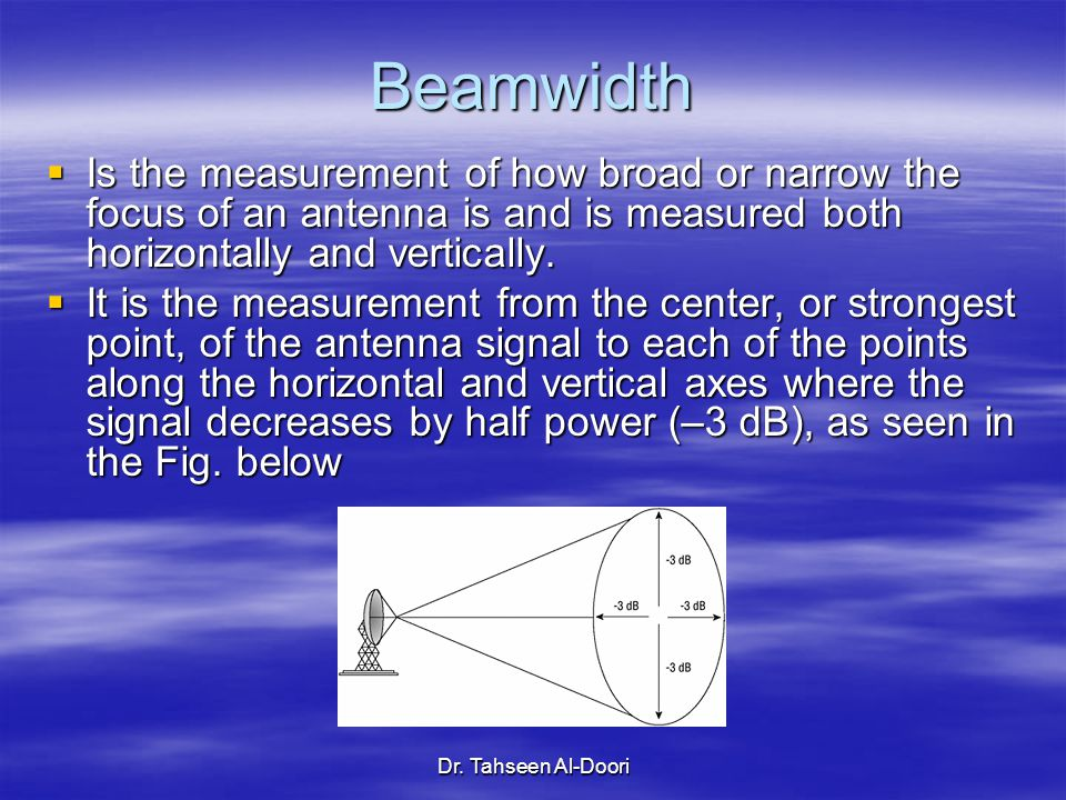 Beamwidth Is the measurement of how broad or narrow the focus of an antenna is and is measured both horizontally and vertically.