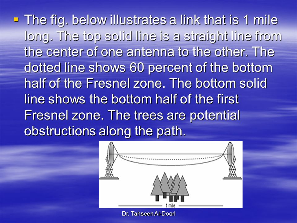The fig. below illustrates a link that is 1 mile long