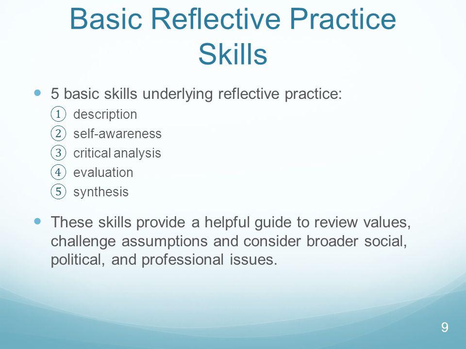 Basic Reflective Practice Skills