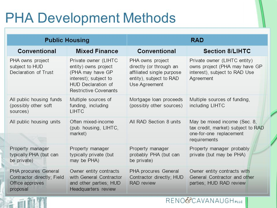 PHA Development Methods