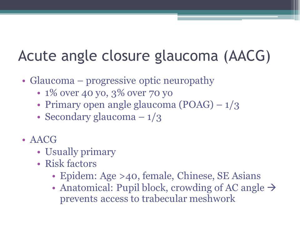 Acute angle closure glaucoma (AACG)