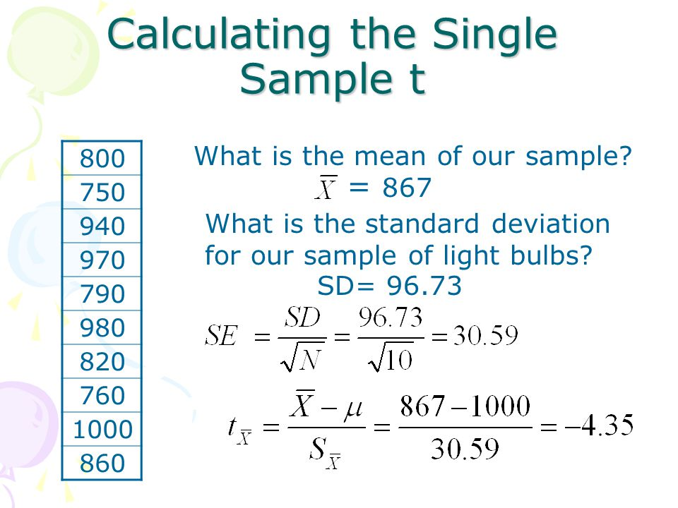 Calculating the Single Sample t