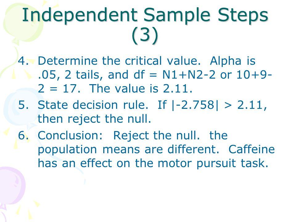 Independent Sample Steps (3)