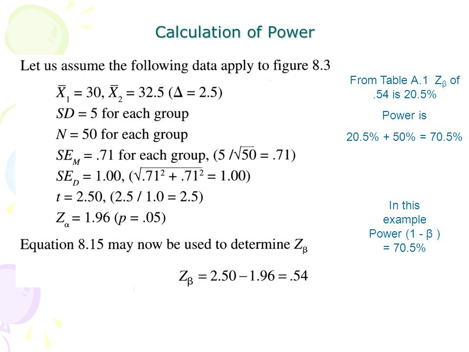 In this example Power (1 - β ) = 70.5%