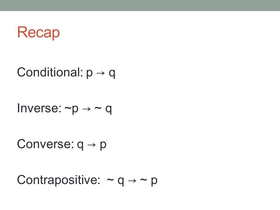 Recap Conditional: p → q Inverse: ~p → ~ q Converse: q → p Contrapositive: ~ q → ~ p