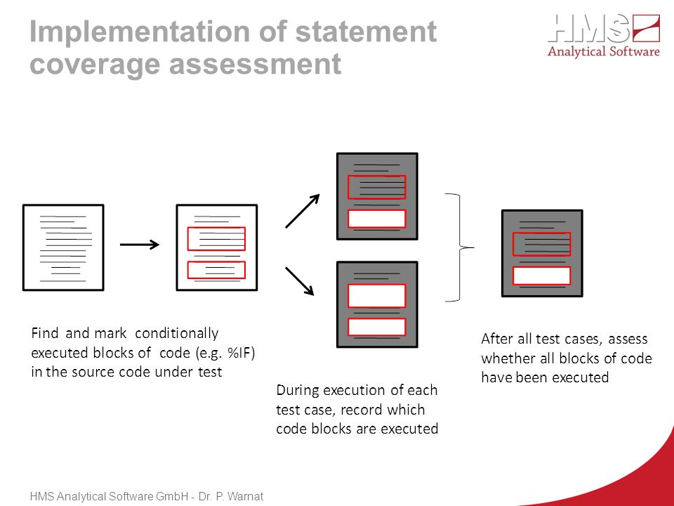 Implementation of statement coverage assessment