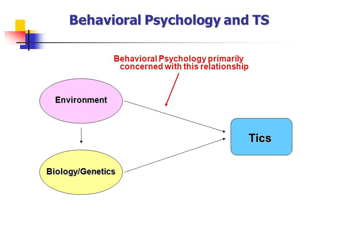 Behavioral Psychology and TS