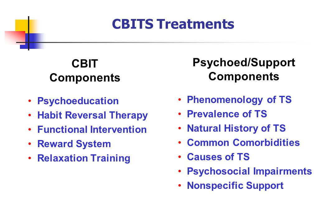 CBITS Treatments CBIT Components Psychoed/Support Components