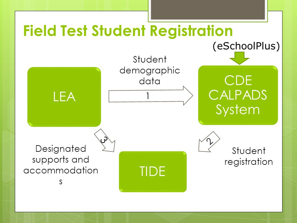 Field Test Student Registration