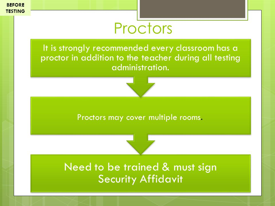Proctors Need to be trained & must sign Security Affidavit