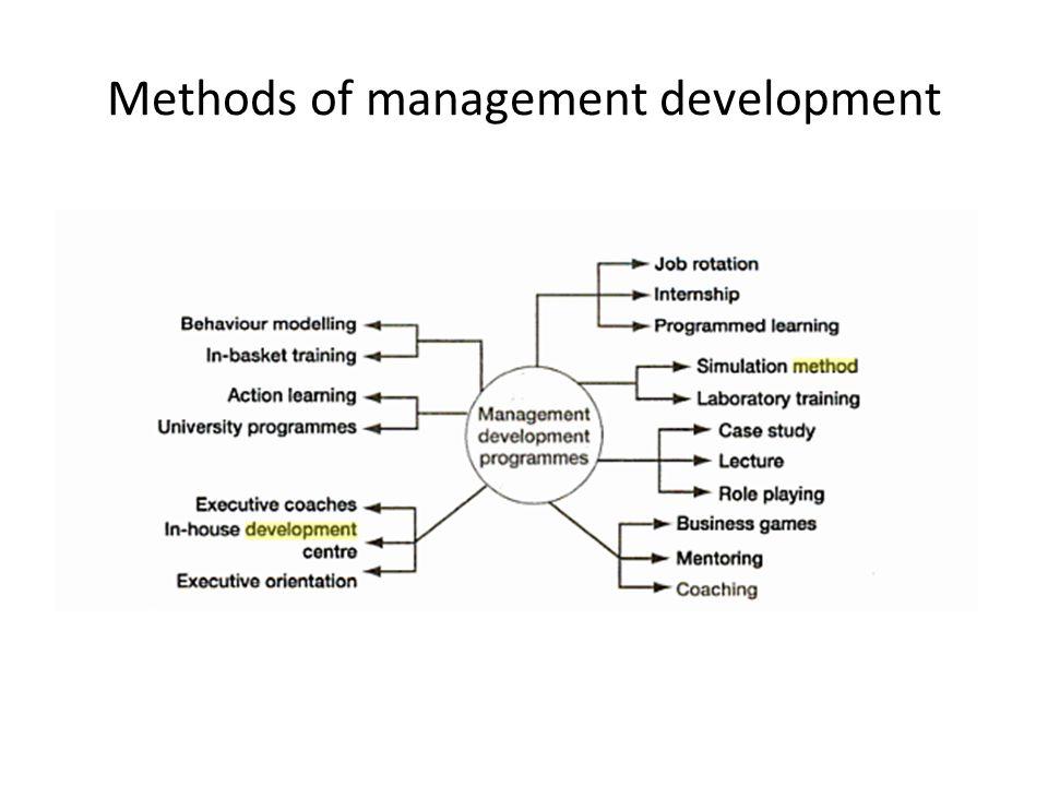 Methods of management development