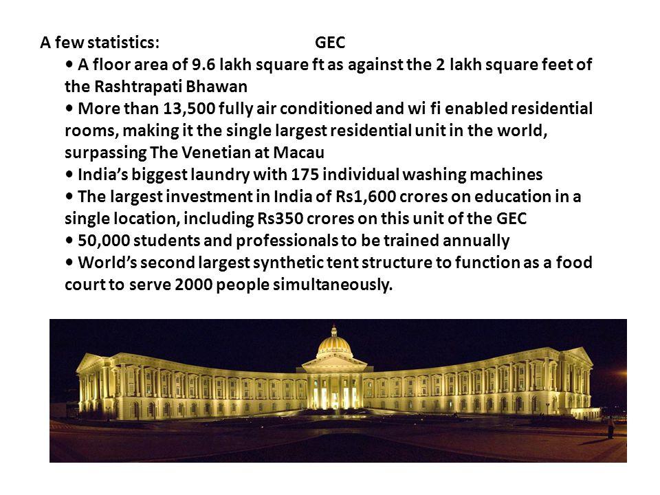 A few statistics: GEC • A floor area of 9