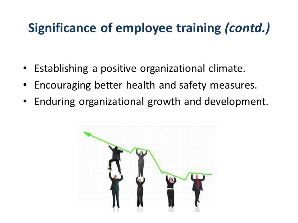 Significance of employee training (contd.)