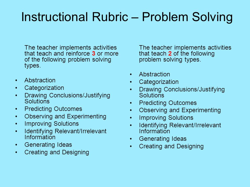 Instructional Rubric – Problem Solving