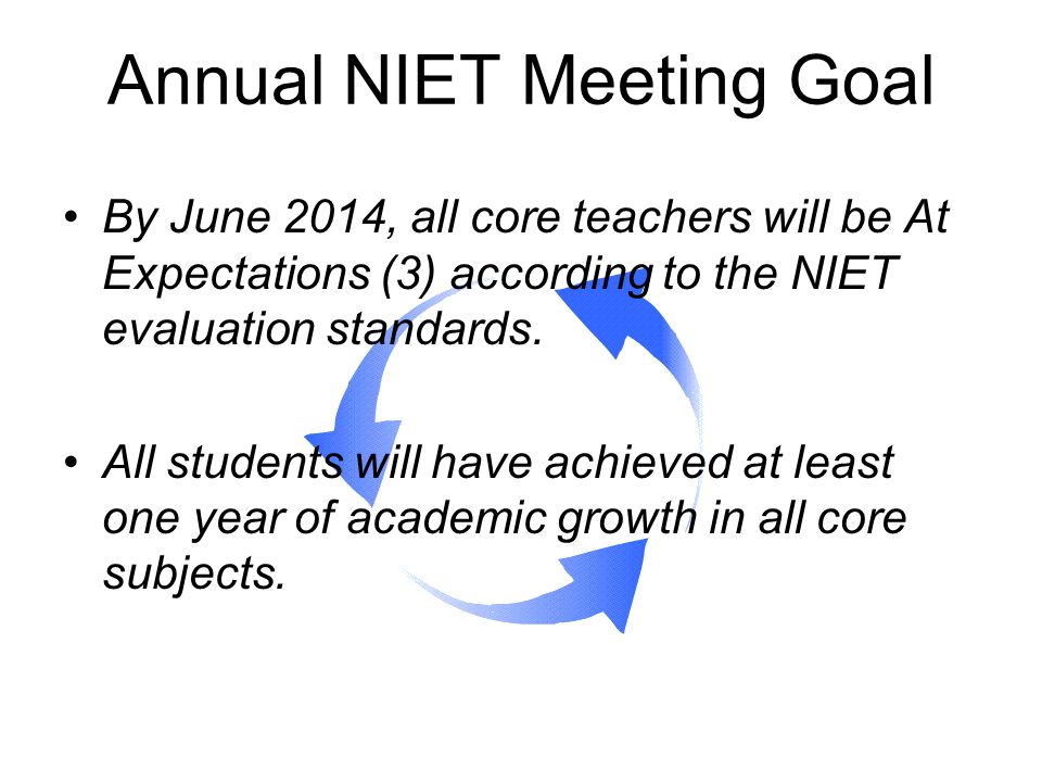 Annual NIET Meeting Goal