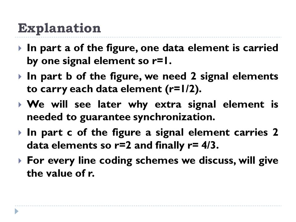 Explanation In part a of the figure, one data element is carried by one signal element so r=1.