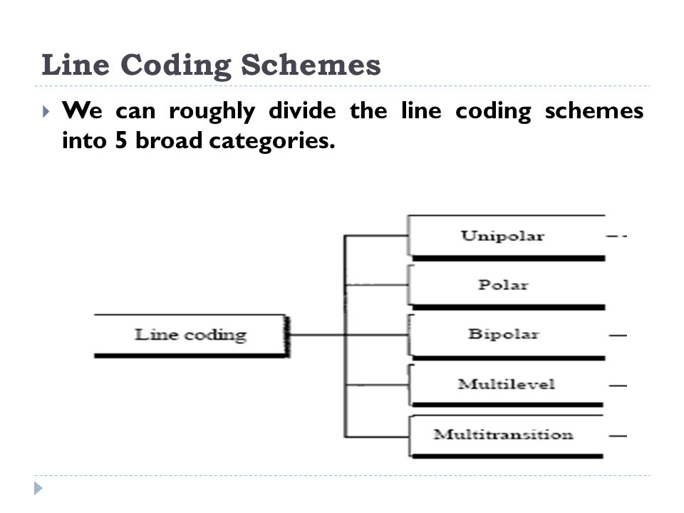 Line Coding Schemes We can roughly divide the line coding schemes into 5 broad categories.