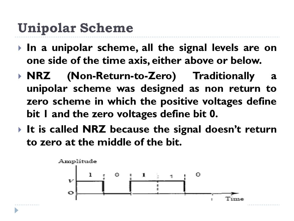 Unipolar Scheme In a unipolar scheme, all the signal levels are on one side of the time axis, either above or below.