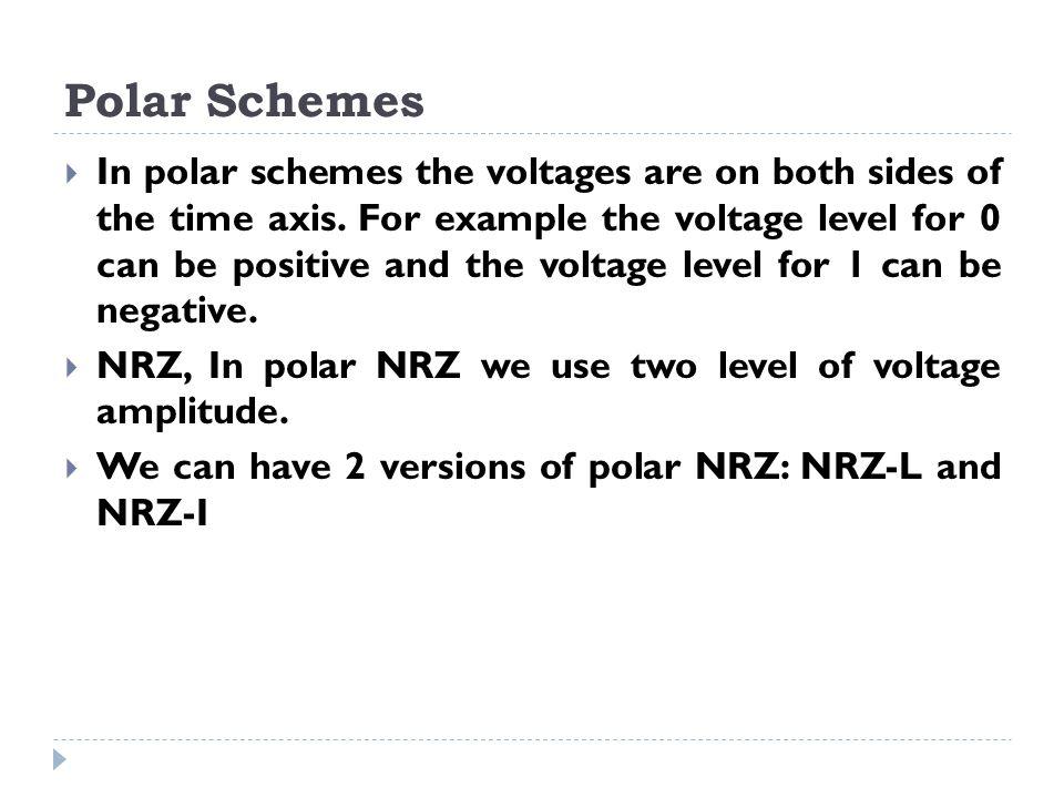 Polar Schemes