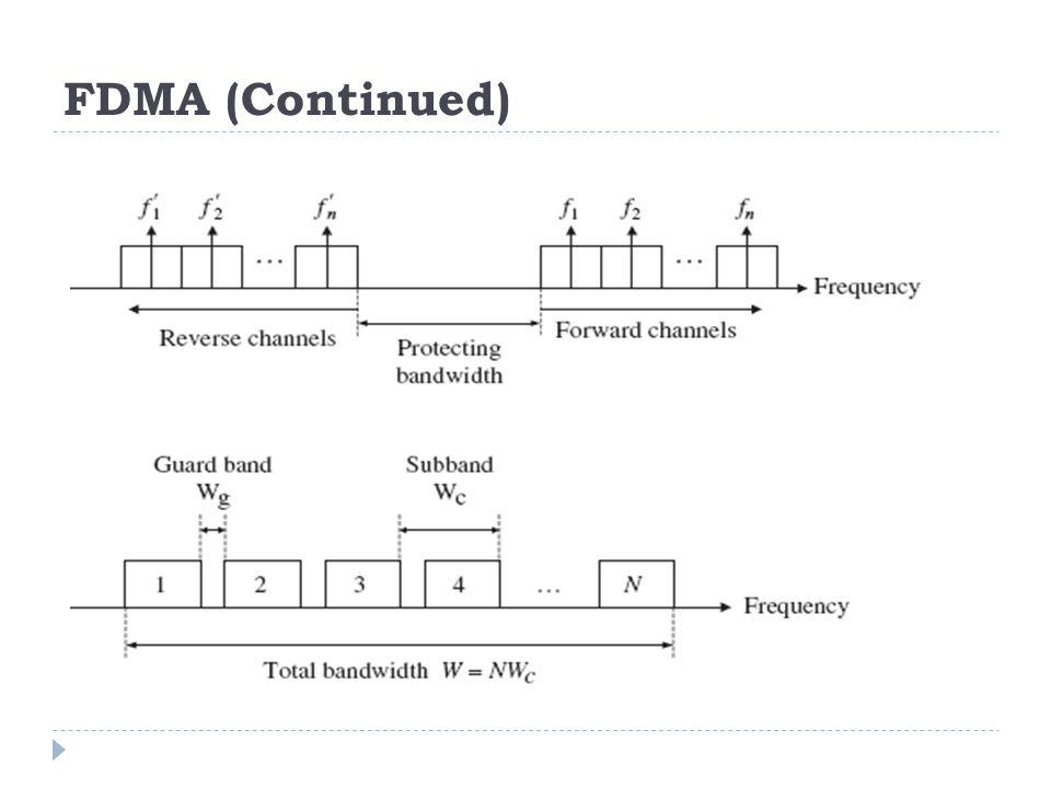 FDMA (Continued)