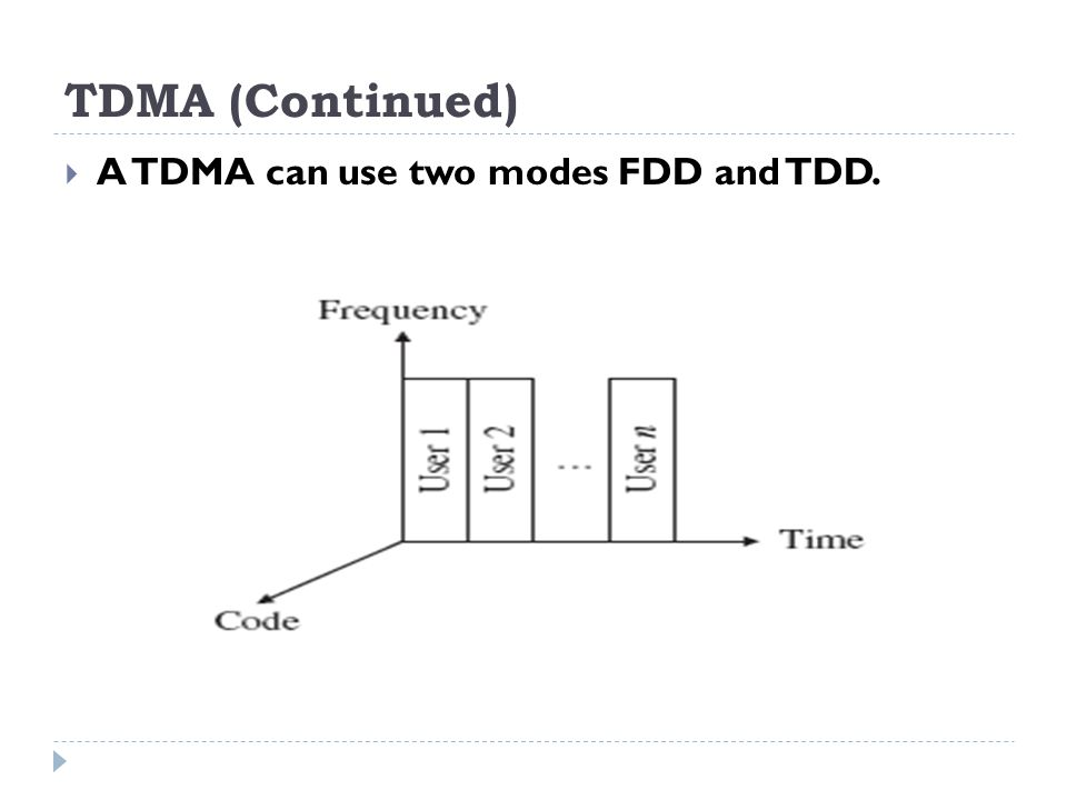 TDMA (Continued) A TDMA can use two modes FDD and TDD.