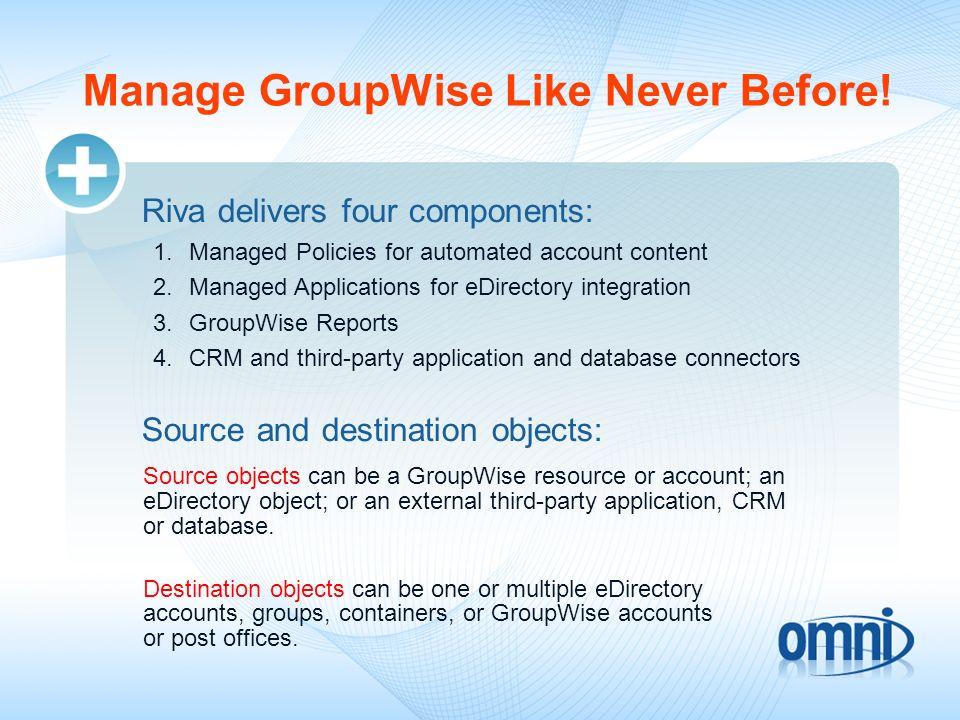 Manage GroupWise Like Never Before!