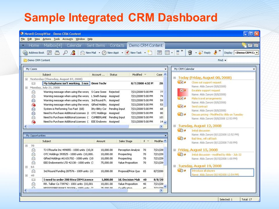 Sample Integrated CRM Dashboard