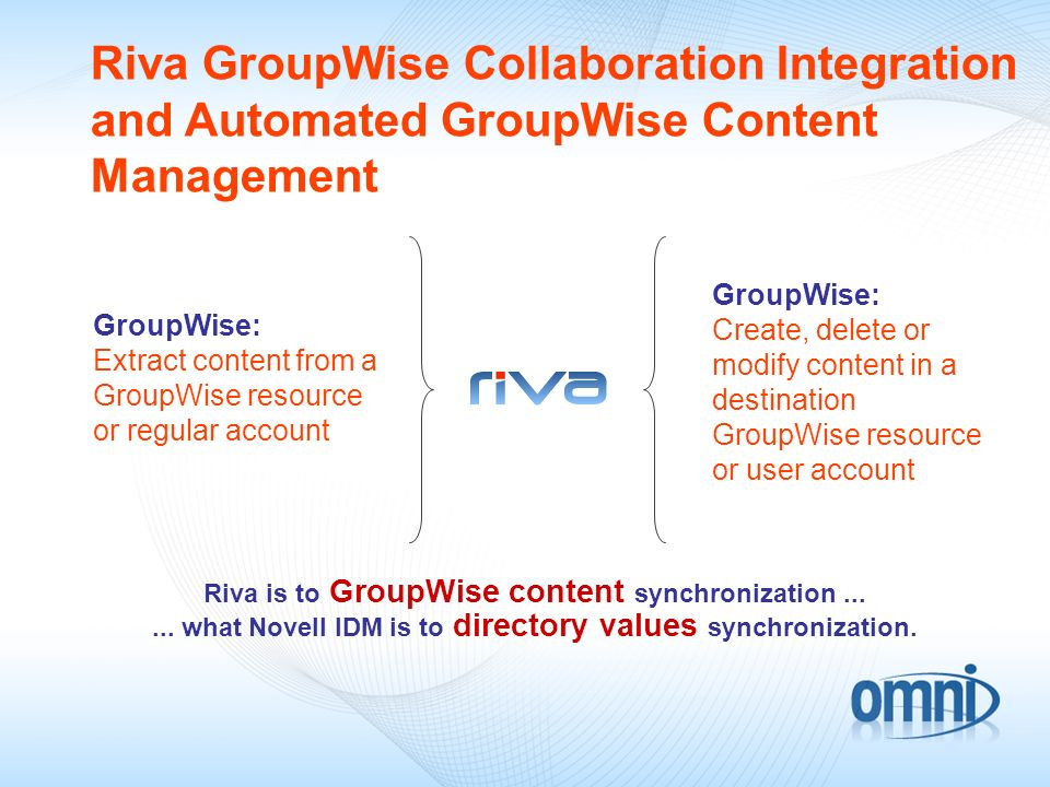 Riva GroupWise Collaboration Integration and Automated GroupWise Content Management