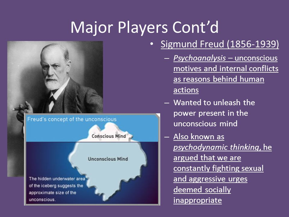 Major Players Cont'd Sigmund Freud (1856-1939)