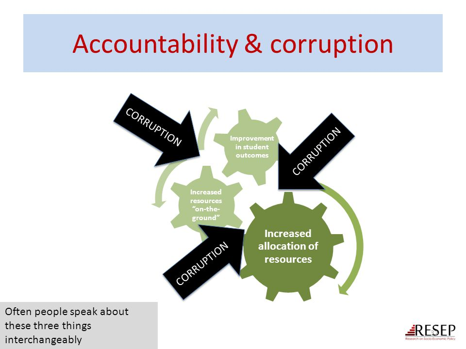 Accountability & corruption