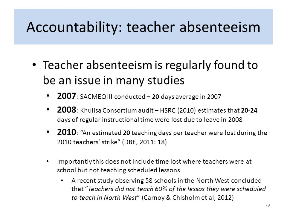 Accountability: teacher absenteeism