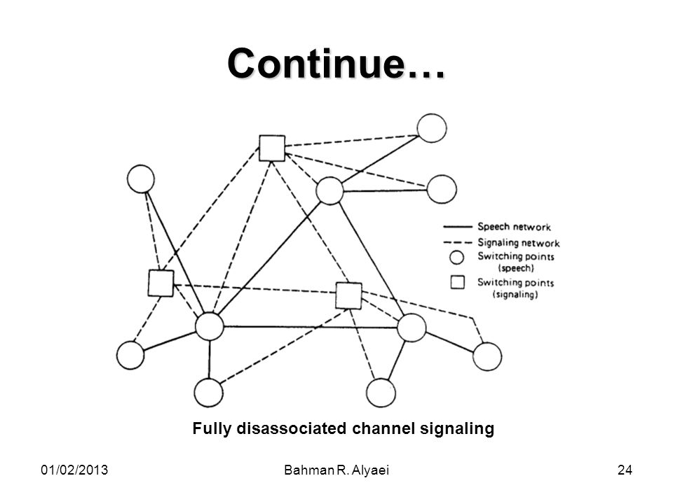 Continue… Fully disassociated channel signaling 01/02/2013