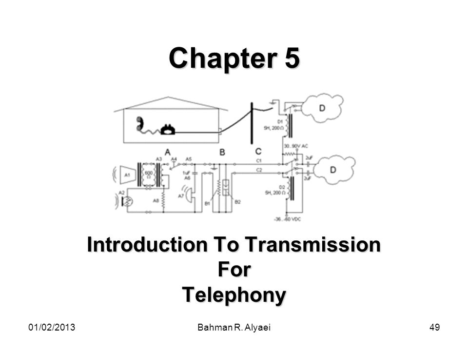 Introduction To Transmission For Telephony